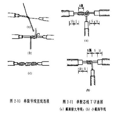 对熟悉电机绕组嵌线和接线方法